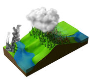Poluição da terra e chuvas tóxicas ilustração stock