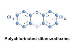Polychlorinated dibenzodioxins compounds Royalty Free Stock Photo