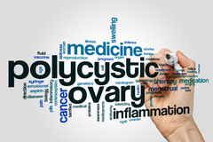 Polycystic ovary word cloud. Concept royalty free stock photography