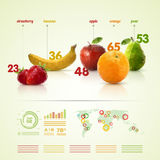 Polygon fruit infographic template Royalty Free Stock Photo
