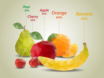 Polygonal fruit illustrations Stock Photo