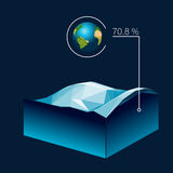 Polygonal water. Polygonal infographic about amount of water on Earth Royalty Free Stock Images