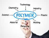 Polymer Stock Photography