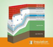 Polystyrene Thermal Insulation Cross-Section layered Infographics. Cross-section layered infographics of a polystyrene thermal isolation. All layers scheme of Stock Photos