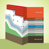 Polystyrene Thermal Insulation Cross-Section layered Infographics. Cross-section layered infographics of a polystyrene thermal isolation. All layers scheme of Stock Images