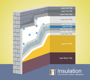 Polystyrene Thermal Insulation Cross-Section layered Infographics. Cross-section layered infographics of a polystyrene thermal isolation. All layers scheme of Royalty Free Stock Photo