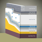 Polystyrene Thermal Insulation Cross-Section layered Infographics. Cross-section layered infographics of a polystyrene thermal isolation. All layers scheme of Royalty Free Stock Images