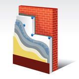 Polystyrene Thermal Insulation Layered Scheme. Cross-section layered scheme of a wall with polystyrene thermal isolation. All layers of exterior insulation from Stock Photography