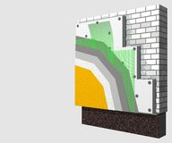 Polystyrene wall insulation 3d scheme. 3D layered scheme of exterior wall insulation using polystyrene or styrofoam panels for thermal isolation Stock Photos