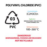 Polyvinyl chloride PVC. Plastic marking. Application, melting temperature, suitable for the production International Earth Day. Polyvinyl chloride PVC. Plastic Royalty Free Stock Image
