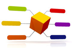 Pomarańcze i koloru etykietki organizaci pudełko Obraz Royalty Free
