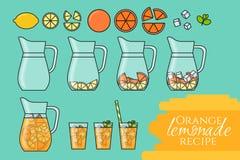 Pomarańczowa lemoniada z cytrusów plasterkami, lód i znaczący w dzbanku i szkle z słomą Krok po kroku instrukcja Odizolowywający  ilustracja wektor