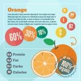 Pomarańczowy infographics i witaminy w mieszkaniu projektujemy ilustracja wektor