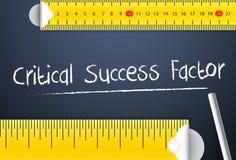 Pomiarowy krytyczny sukcesu czynnik, zarządzanie projektem lub ilustracji