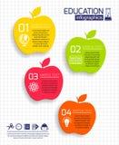 Pomme d'éducation infographic Photo libre de droits