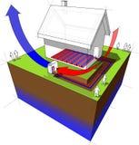 Pompa de calor/diagrama de la calefacción por el suelo Imagen de archivo libre de regalías