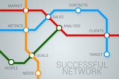 Pomyślna biznesowa sieć ilustracji