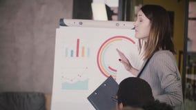 Pomyślnego żeńskiego biznesu powozowi wyjaśnia dane na flipchart wieloetniczna drużyna przy firmy stażowego konwersatorium sesją zdjęcie wideo