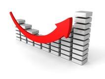 Pomyślny biznesowy prętowego wykresu diagram z wzrastać w górę strzała Fotografia Stock