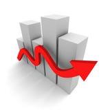 Pomyślny biznesowy prętowy wykres z wzrastać w górę czerwonej strzała Fotografia Stock
