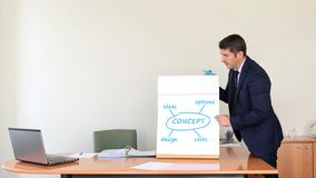Pomyślny w średnim wieku męski kierownik pisze strategia planie na whiteboard obrazy royalty free