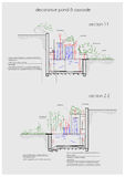 Pondless waterfall detailed scheme drawing Royalty Free Stock Photos