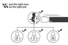 Ponga al hombre adecuado en el trabajo correcto, programa de desarrollo profesional, concepto del negocio Fotografía de archivo libre de regalías