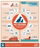 Pontas da segurança do animal de estimação ilustração do vetor