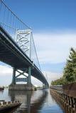 Ponte di Benjamin Franklin Fotografie Stock