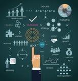 Pontos da mão do homem de negócios ao planeamento empresarial ilustração stock