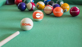 Pool ball, business Goal Idea. Pool ball idea for business Goal, Specific, Measurable, Achievable, Realistic, Timely stock photos