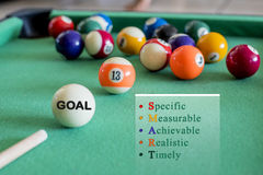 Pool Ball, Business idea. Pool ball idea for business Goal, Specific, Measurable, Achievable, Realistic, Timely royalty free stock photos