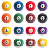 Pool Balls. Isolated Colored Pool Balls. Numbers 1 to 15 and zero ball stock photo