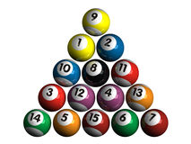 Pool balls Royalty Free Stock Photography