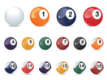 Pool game balls. Against a green felt table Royalty Free Stock Photography