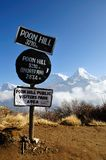 Poon wzgórzy ewidencyjny Signage z Annapurna Mountain View jako tło Obraz Stock