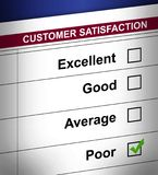 Poor customer survey terrible service. Illustration Royalty Free Stock Images