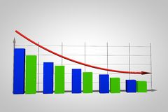 The poor performance of the business. The decline in the performance of the business graph with arrow royalty free illustration
