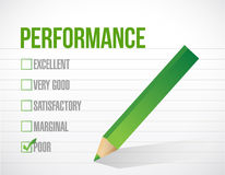 Poor performance review illustration design. Graphic over white background Stock Images