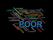 POOR - word cloud wordcloud - terms from the globalization, economy and policy environment Royalty Free Stock Image
