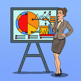 Pop Art Business Woman with Pointer Stick Presenting Business Chart. Vector illustration Royalty Free Stock Photos