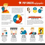 Pop Singer Infographics Royalty Free Stock Photography