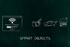 Pop-up with wi-fi symbol and group of smart connected objects. Internet of things concept: pop-up with wi-fi symbol and group of smart connected objects royalty free stock photo