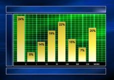 Populärer Finanzierung-Fernseherscheinen-Bildschirm Lizenzfreie Stockfotografie