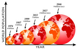 População de mundo ilustração stock