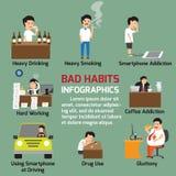 Popular bad habits infographics elements. Alcohol drinking, drug Stock Photography