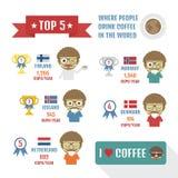 Popular coffee Stock Image