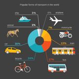 Popular forms of transport Royalty Free Stock Photo