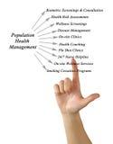 Population Health Management Platform Royalty Free Stock Photo
