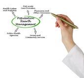 Population Health Management Stock Image